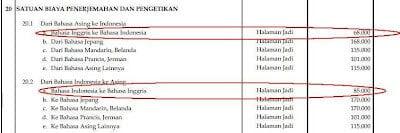 Biaya Jasa Terjemahan 2012-2013