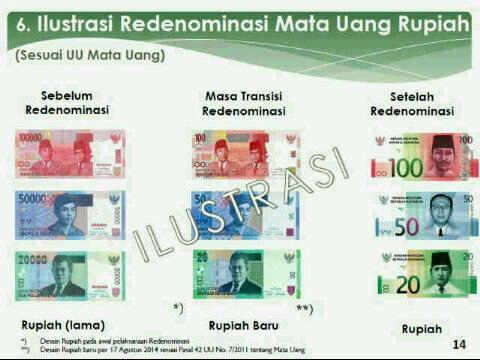 Ilustrasi Redenominasi Rupiah
