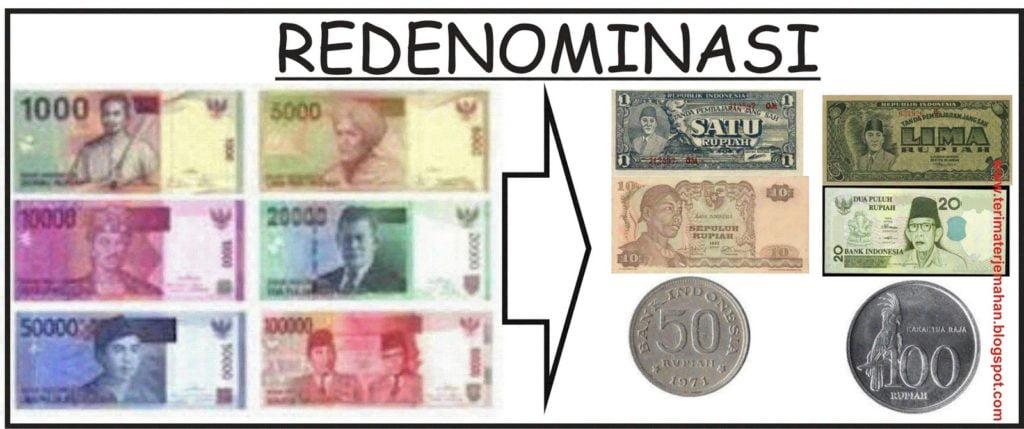 Ilustrasi Gambar Redenominasi Rupiah