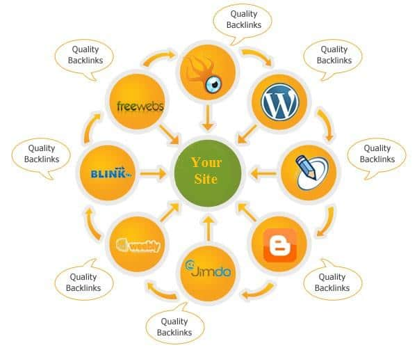 jasa search engine optimization di bali
