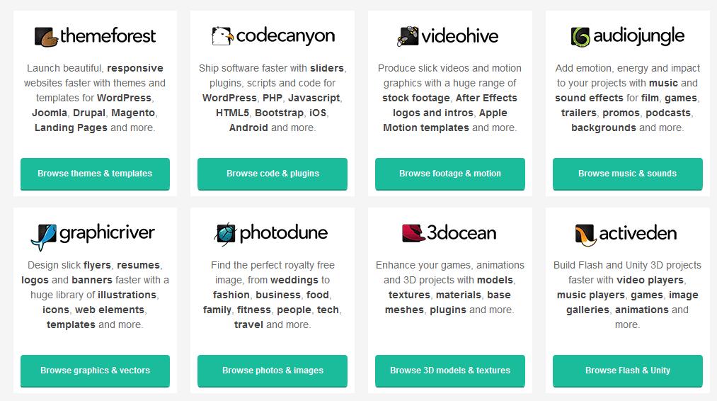 Cabang-cabang (perusahaan) situs envato