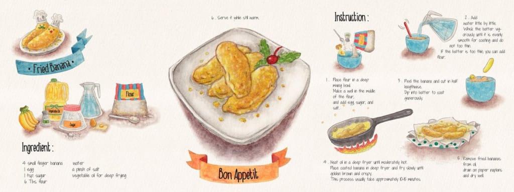 Prosedur cara membuat pisang goreng dalam bahasa inggris