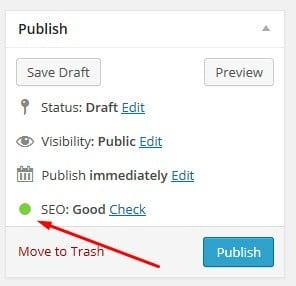 Yang penting ini hijau yoast plugin cara menulis artikel seo
