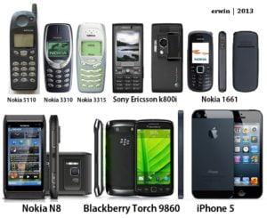 Evolusi Ponsel gambar:pinoyexchange.com