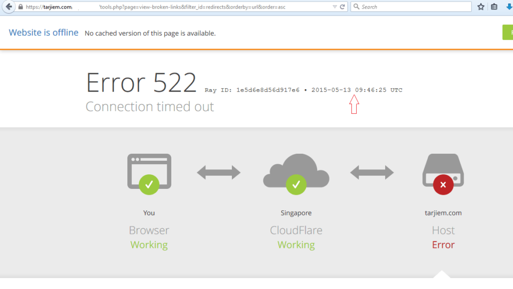 Review Namecheap Hosting WordPress Error 522.