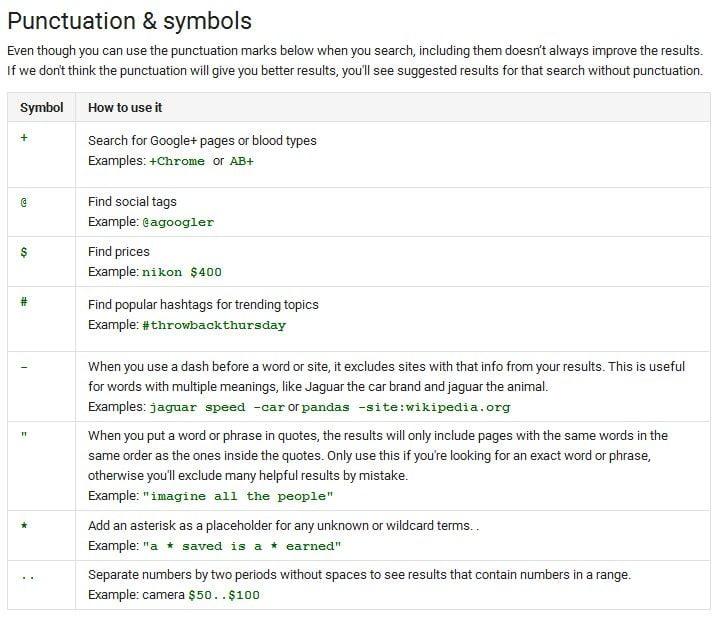 Ilmu ajaib pencarian Google, tanda baca dan simbol.