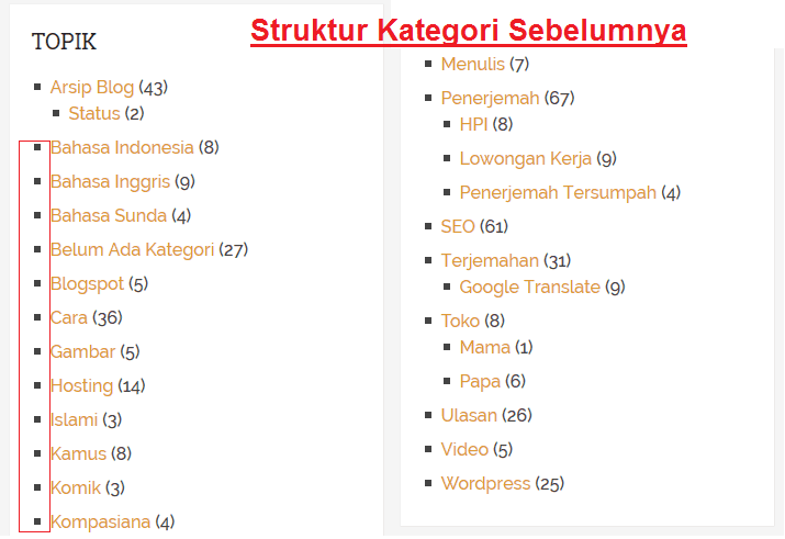 Struktur Kategori Tarjiem Blog Jasa PenerjemahSebelum Desember 2015