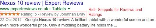 Contoh Rich Snippets for Reviews and Ratings