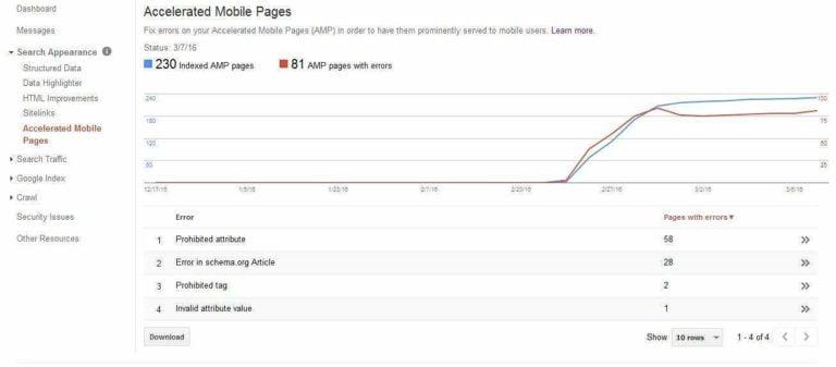 Pesan Eror Google AMP Laman Seluler yang Dipercepat atau Accelerated Mobile Pages
