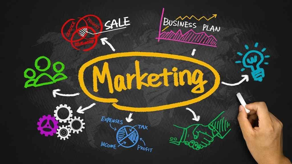 llustrasi Rencana Pemasaran (Marketing) via marketing.co.id