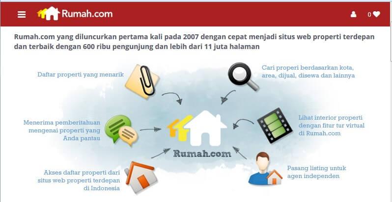 Profil Rumah.com