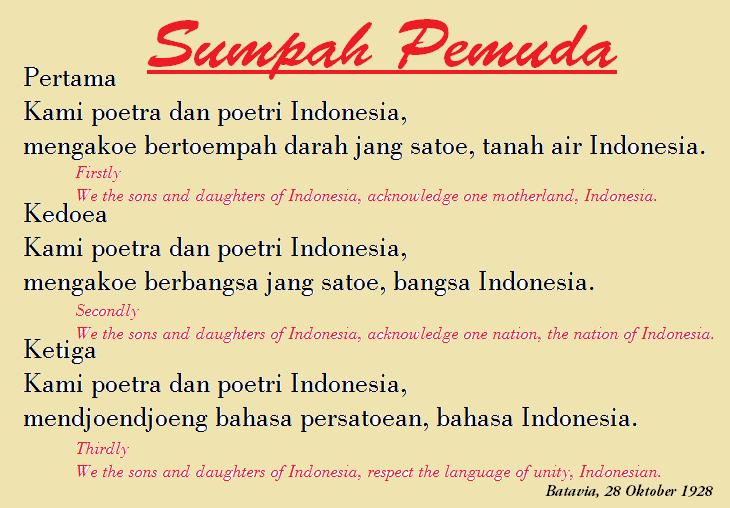 Gambar Sumpah Pemuda dalam Terjemahan Bahasa Indonesia dan Bahasa Inggris