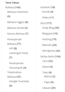 Kategori Tulisan di Blog Tarjiem Des 2015-Des 2016