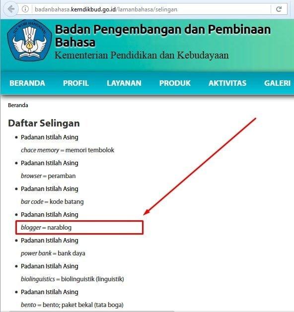 Terjemahan Inggris Indonesia Kata Blogger Menjadi Narablog dari Bahdan Bahasa Kemendikbud