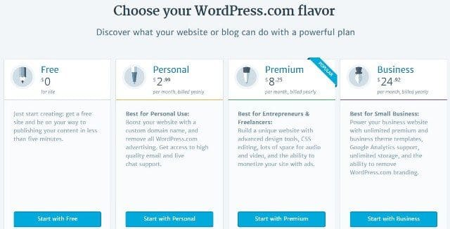 Tabel dan Paket Harga Jika Ingin Menggunakan WordPress.com