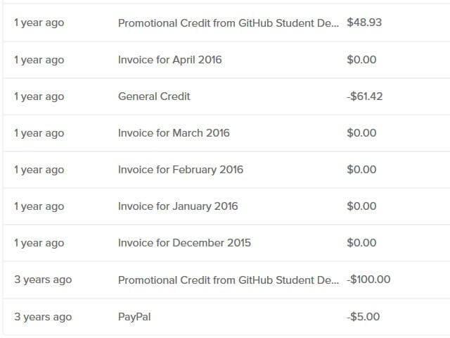 Kredit Kupon DigitalOcean Waktu Promosi Paket Student Github $100 USD