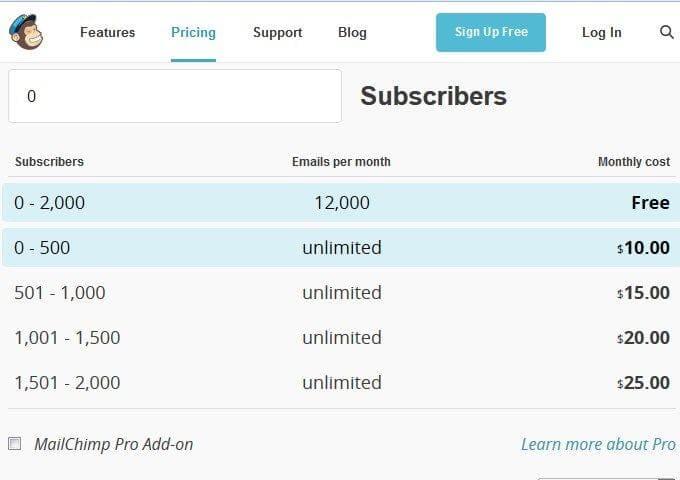 Daftar Biaya Pendaftaran Bulanan MailChimp.com Gratis dan Tarif Berbayar