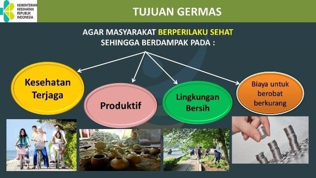 Tujuan Germas: Kesehatan Terjaga, Produktif, Lingkungan Bersih, Biaya Berobat Berkurang - Kemenkes RI