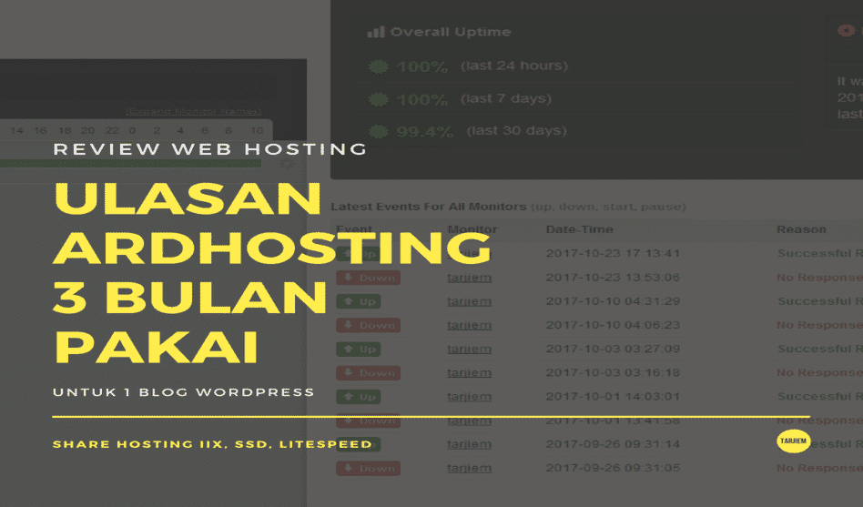 Ardhosting Review 3 Bulan Pakai WordPress IIX Share Hosting Ard50 2 GB