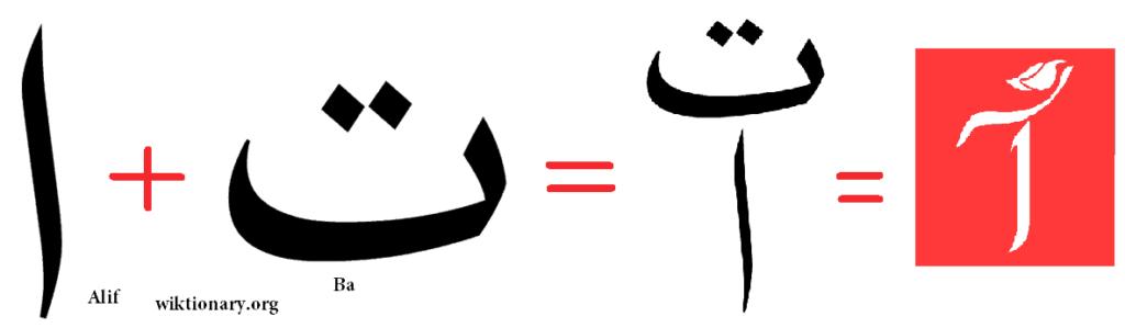 Proses Ide Pembuatan Logo tarjiem 2018 Merah-Putih Alif+Ba (tulisan Arab)