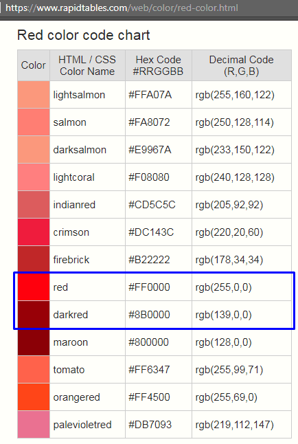 Kode Warna RGB dan Hex tarjiem, Merah atau Merah Gelap (Dark Red)