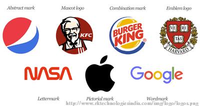Contoh Logo-Logo Terkenal dan Nama Jenis Logo (Nasa, Google, Apple, Burger King, KFC, Pespi, Harvard)