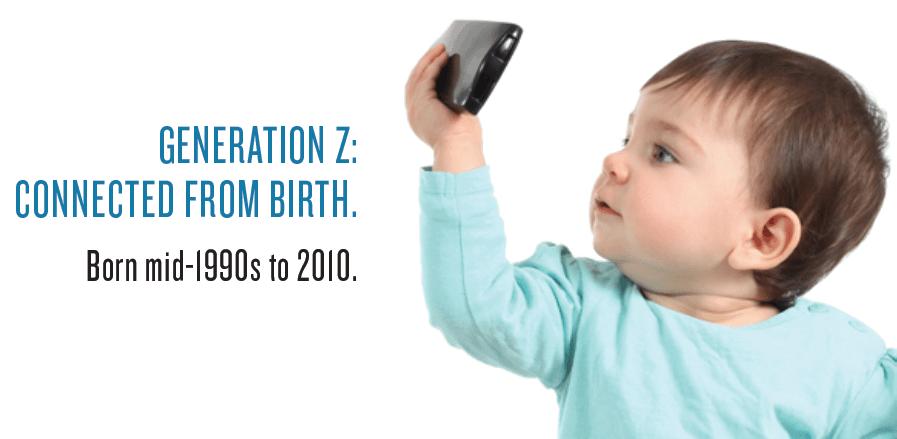 Ilustrasi: Understanding Generation Z - lynmark.com.au